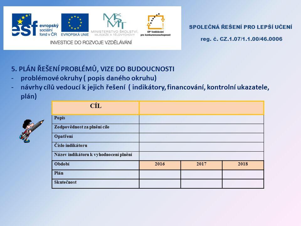 SPOLEČNÁ ŘEŠENÍ PRO LEPŠÍ UČENÍ reg.č. CZ.1.07/1.1.00/46.0006 Okruh problémů 1.