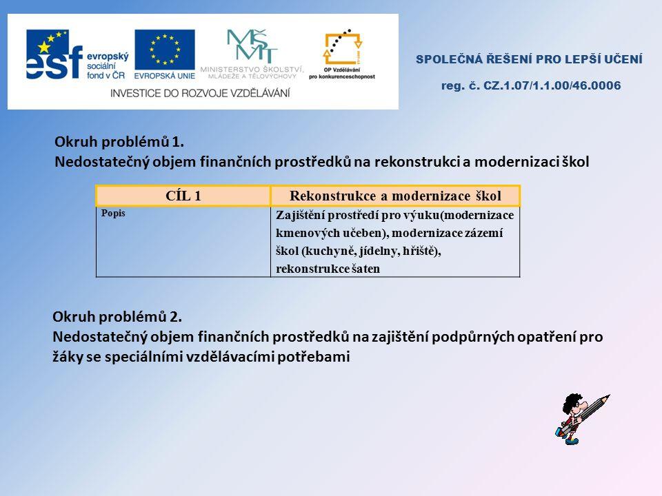 SPOLEČNÁ ŘEŠENÍ PRO LEPŠÍ UČENÍ reg. č. CZ.1.07/1.1.00/46.0006 Okruh problémů 1.