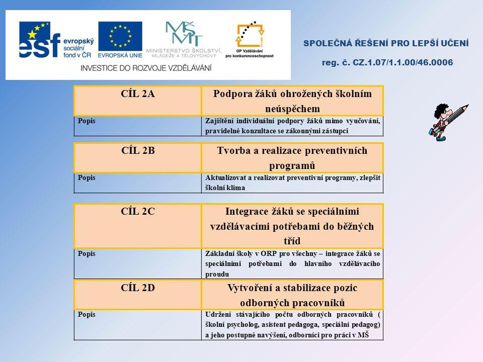 SPOLEČNÁ ŘEŠENÍ PRO LEPŠÍ UČENÍ reg.č. CZ.1.07/1.1.00/46.0006 Okruh problémů 3.