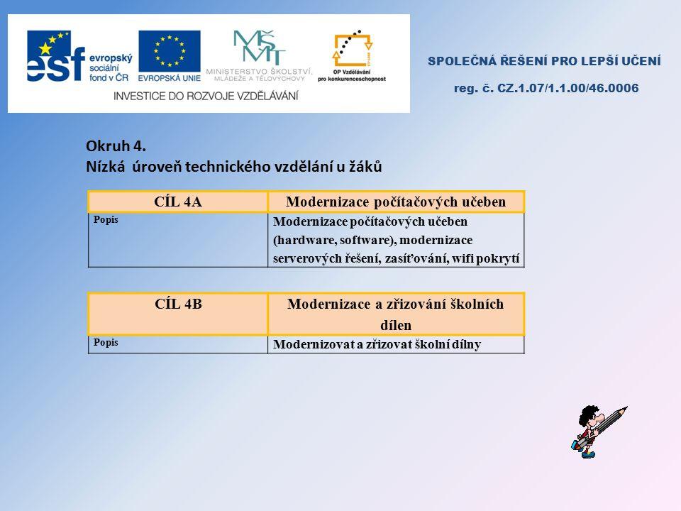 SPOLEČNÁ ŘEŠENÍ PRO LEPŠÍ UČENÍ reg. č. CZ.1.07/1.1.00/46.0006 Okruh 4.
