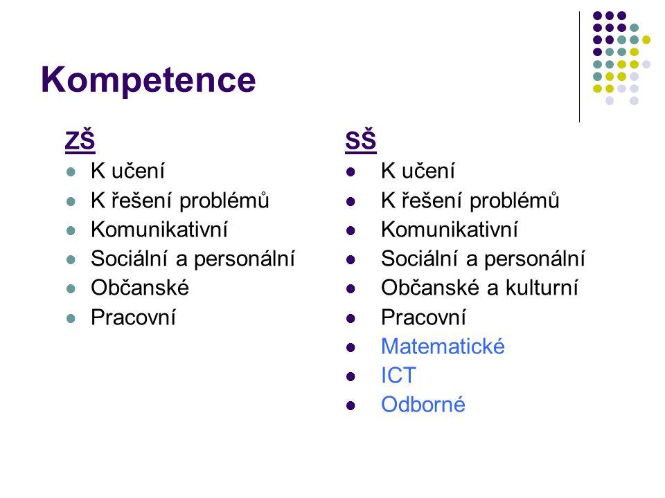 Kompetence ZŠ K učení K řešení problémů Komunikativní Sociální a personální Občanské Pracovní SŠ K učení K řešení problémů Komunikativní Sociální a personální Občanské a kulturní Pracovní Matematické ICT Odborné