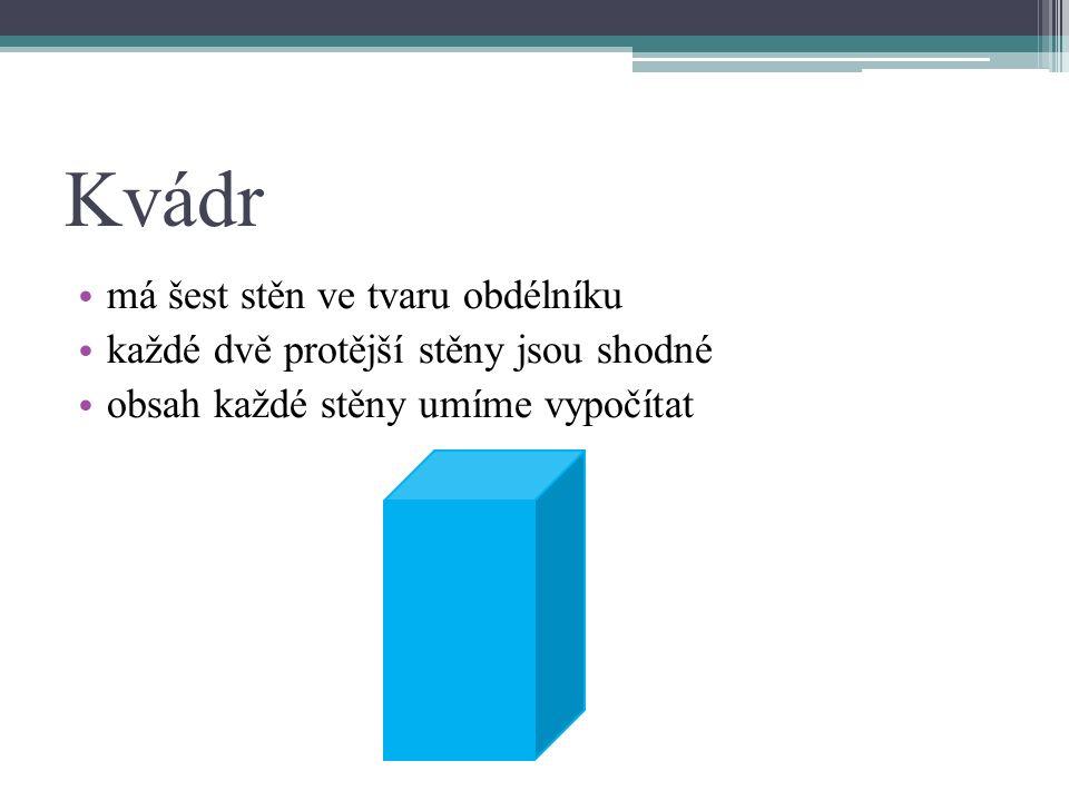 Kvádr má šest stěn ve tvaru obdélníku každé dvě protější stěny jsou shodné obsah každé stěny umíme vypočítat