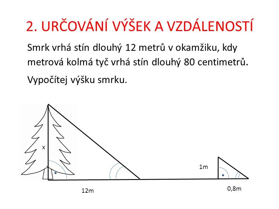 2. URČOVÁNÍ VÝŠEK A VZDÁLENOSTÍ Smrk vrhá stín dlouhý 12 metrů v okamžiku, kdy metrová kolmá tyč vrhá stín dlouhý 80 centimetrů. Vypočítej výšku smrku
