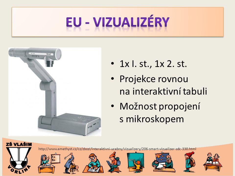 http://www.amethyst.cz/cz/zbozi/interaktivni-ucebny/vizualizery/206-smart-vizualizer-sdc-330.html 1x I. st., 1x 2. st. Projekce rovnou na interaktivní