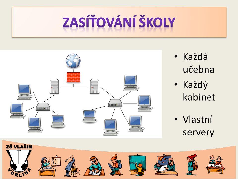Každá učebna Každý kabinet Vlastní servery