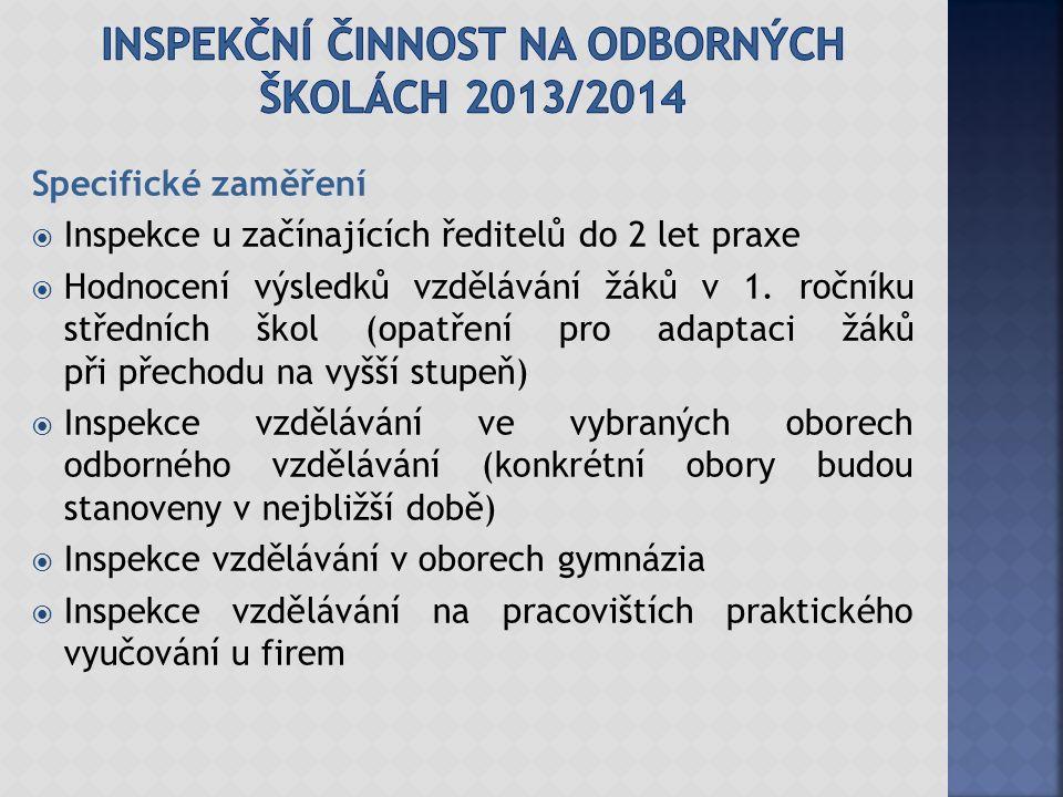 Matematika:  79,2 % (55.470 žáků) základní úroveň  20,8 % (14.581 žáků) vyšší úroveň Český jazyk:  37,2 % (25.989 žáků) základní úroveň  62,8 % (43.900 žáků) vyšší úroveň Angličtina:  58,0 % (38.725 žáků) základní úroveň  42,0 % (28.002 žáků) vyšší úroveň Němčina:  76,0 % (2.550 žáků) základní úroveň  24,0 % (804 žáků) vyšší úroveň Francouzština:  75,0 % (344 žáků) základní úroveň  25,0 % (115 žáků) vyšší úroveň