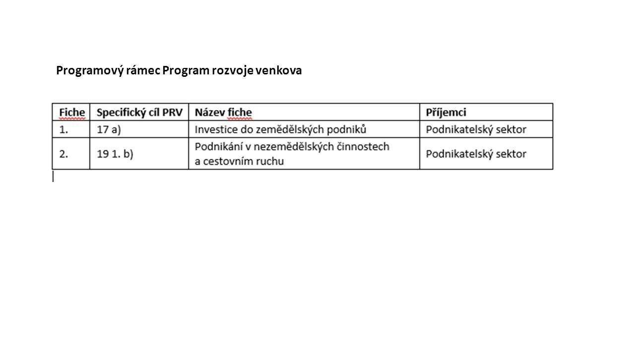 Programový rámec Program rozvoje venkova