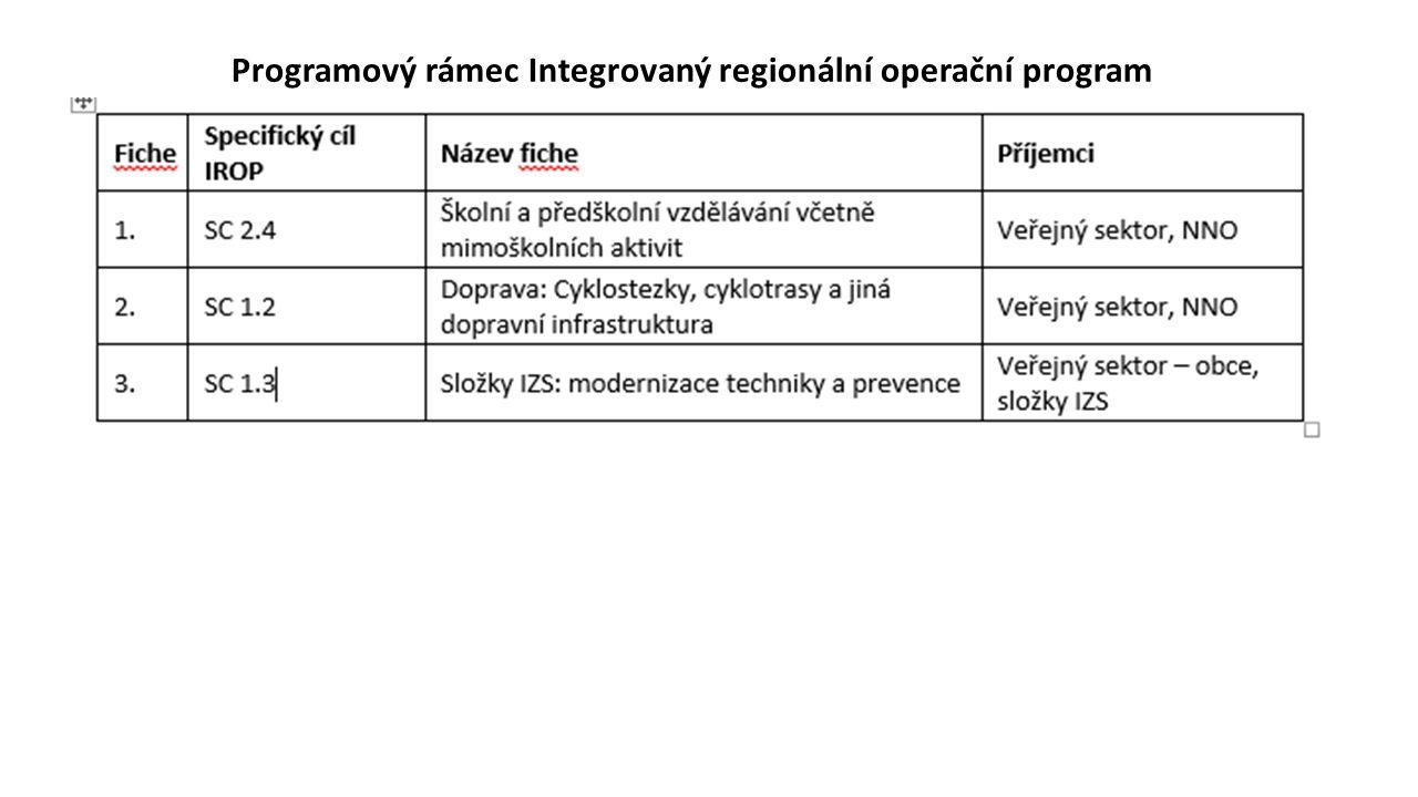 Programový rámec Integrovaný regionální operační program