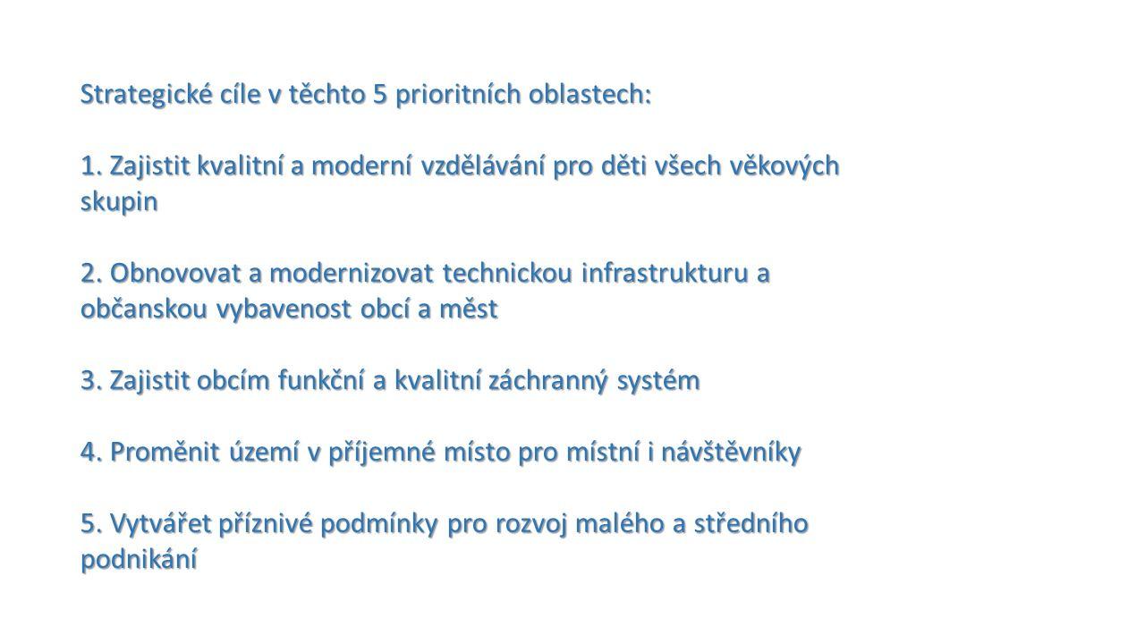 Strategické cíle v těchto 5 prioritních oblastech: 1.