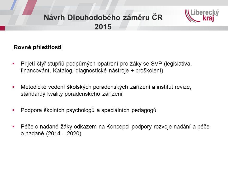 Návrh Dlouhodobého záměru ČR 2015 Rovné příležitosti  Přijetí čtyř stupňů podpůrných opatření pro žáky se SVP (legislativa, financování, Katalog, dia