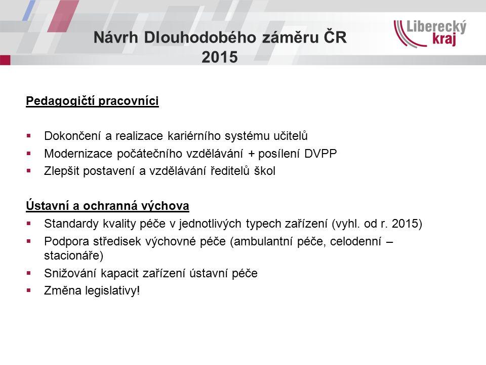 Návrh Dlouhodobého záměru ČR 2015 Pedagogičtí pracovníci  Dokončení a realizace kariérního systému učitelů  Modernizace počátečního vzdělávání + pos