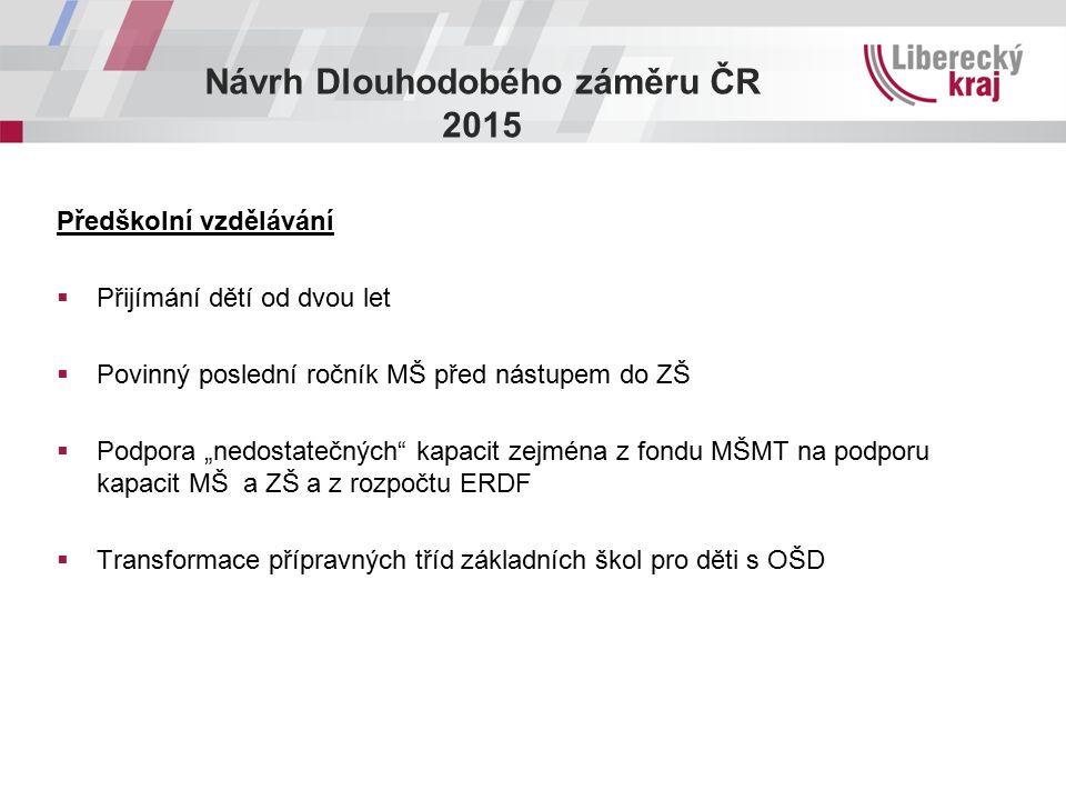 Návrh Dlouhodobého záměru ČR 2015 Základní vzdělávání  Zkvalitnění výuky na 2.