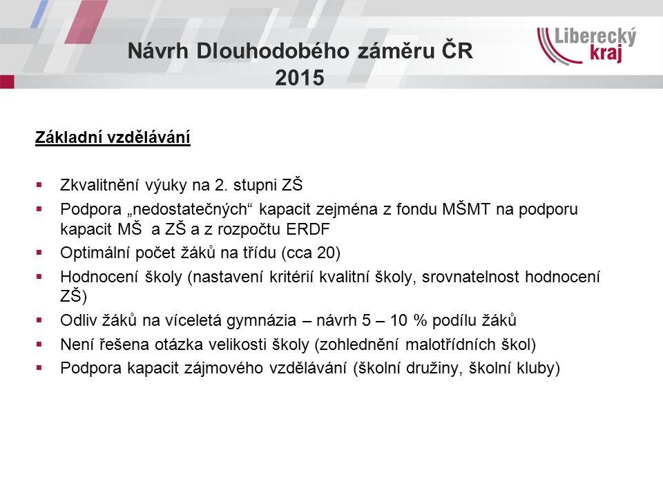 """Návrh Dlouhodobého záměru ČR 2015 Základní vzdělávání  Zkvalitnění výuky na 2. stupni ZŠ  Podpora """"nedostatečných"""" kapacit zejména z fondu MŠMT na p"""