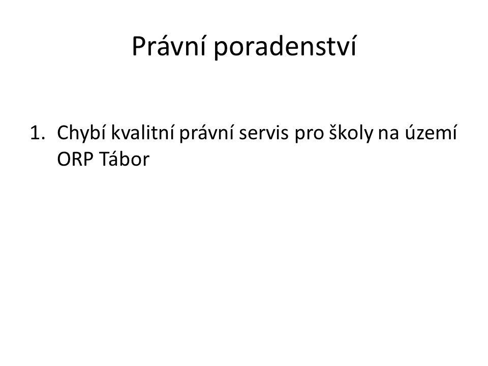 Právní poradenství 1.Chybí kvalitní právní servis pro školy na území ORP Tábor