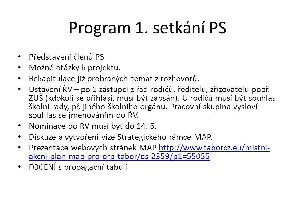 Program 1. setkání PS Představení členů PS Možné otázky k projektu. Rekapitulace již probraných témat z rozhovorů. Ustavení ŘV – po 1 zástupci z řad r