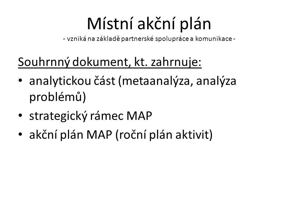 Místní akční plán - vzniká na základě partnerské spolupráce a komunikace - Souhrnný dokument, kt. zahrnuje: analytickou část (metaanalýza, analýza pro