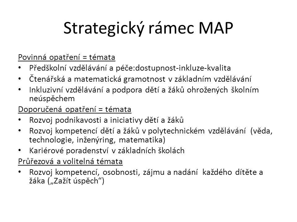 Strategický rámec MAP Povinná opatření = témata Předškolní vzdělávání a péče:dostupnost-inkluze-kvalita Čtenářská a matematická gramotnost v základním