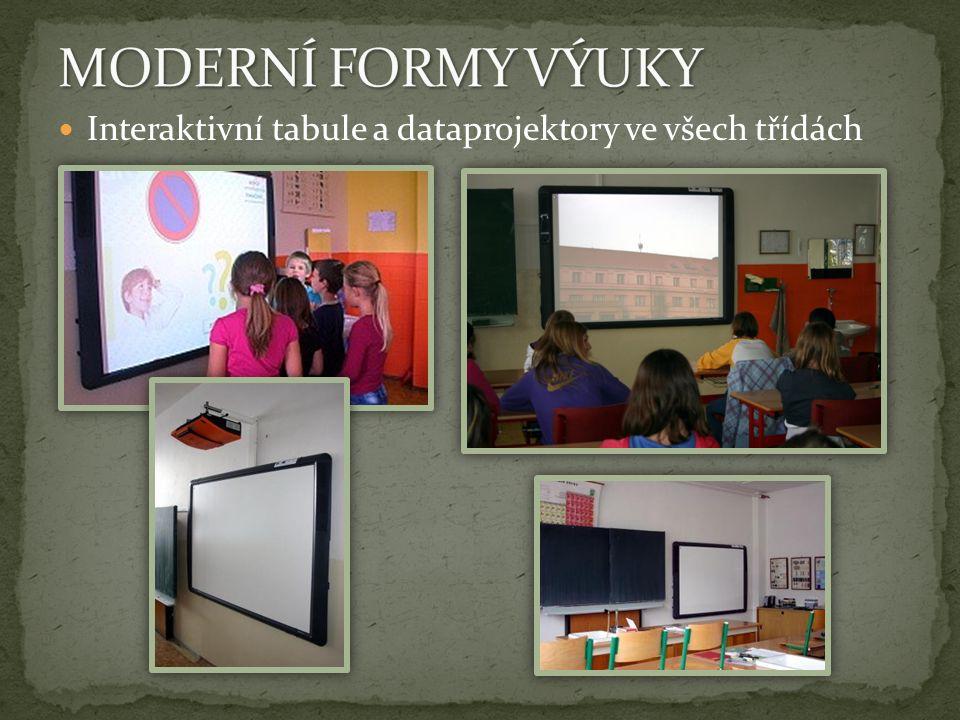 Interaktivní tabule a dataprojektory ve všech třídách