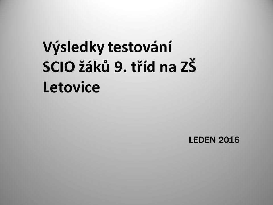 Výsledky testování SCIO žáků 9. tříd na ZŠ Letovice LEDEN 2016