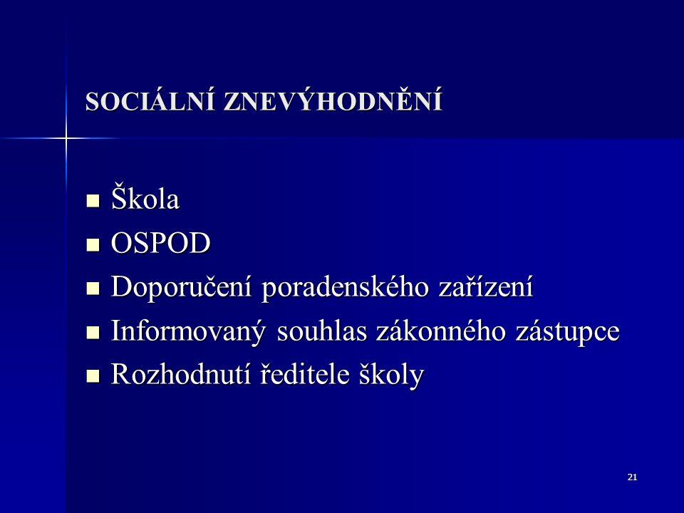 21 SOCIÁLNÍ ZNEVÝHODNĚNÍ Škola Škola OSPOD OSPOD Doporučení poradenského zařízení Doporučení poradenského zařízení Informovaný souhlas zákonného zástu
