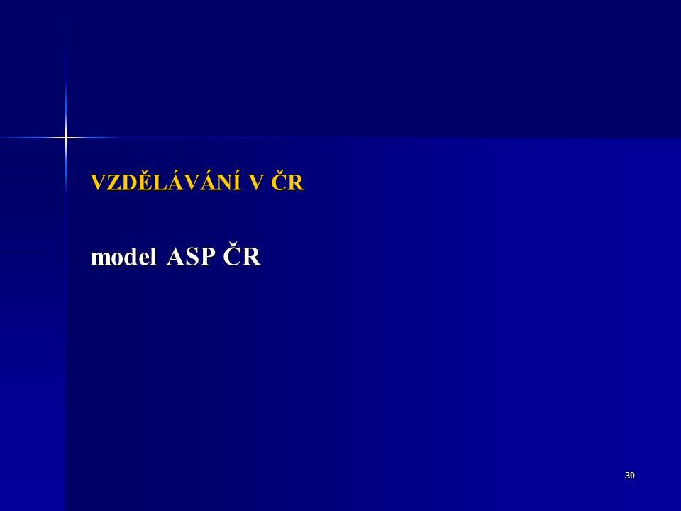 30 VZDĚLÁVÁNÍ V ČR model ASP ČR