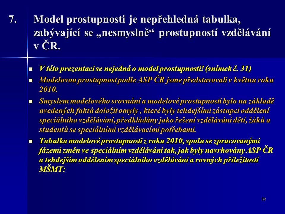 """7. Model prostupnosti je nepřehledná tabulka, zabývající se """"nesmyslně"""" prostupností vzdělávání v ČR. V této prezentaci se nejedná o model prostupnost"""