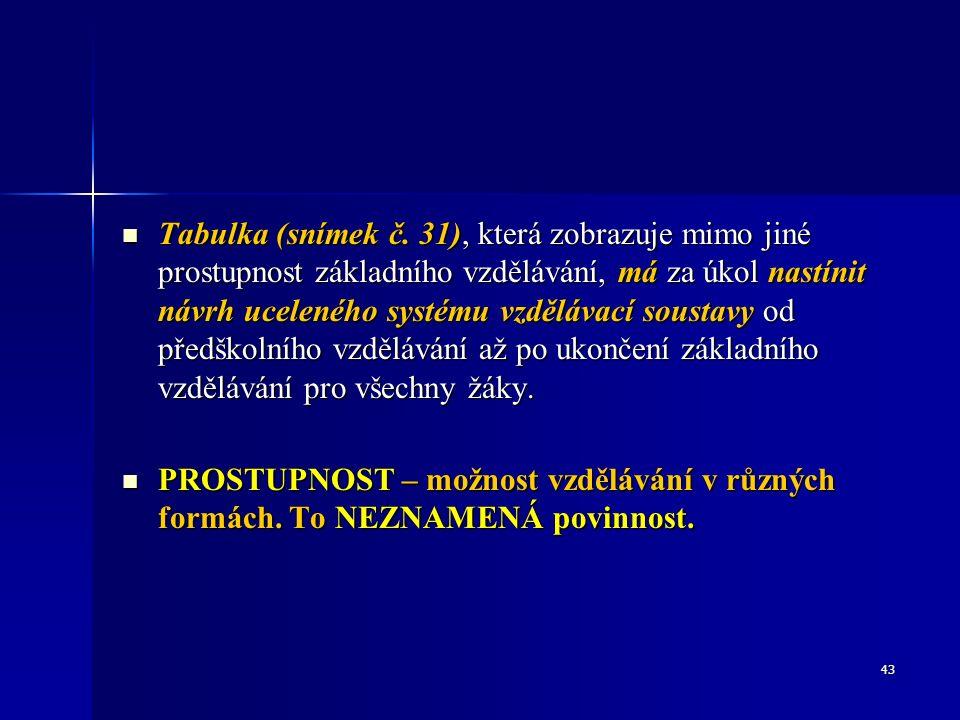 Tabulka (snímek č.