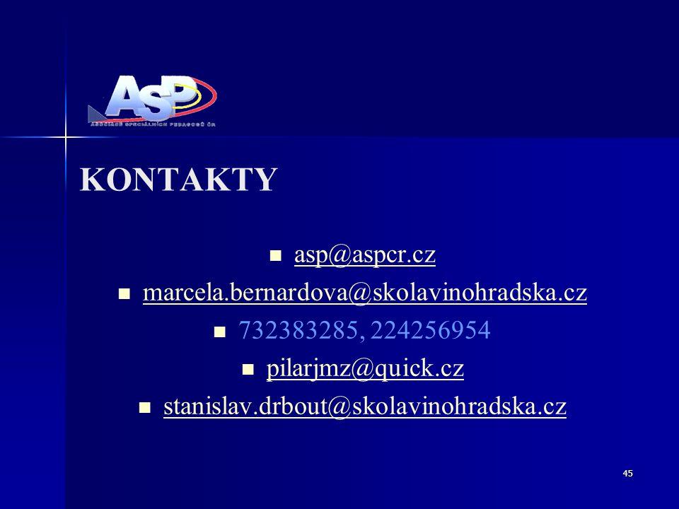 45 KONTAKTY asp@aspcr.cz marcela.bernardova@skolavinohradska.cz 732383285, 224256954 pilarjmz@quick.cz stanislav.drbout@skolavinohradska.cz