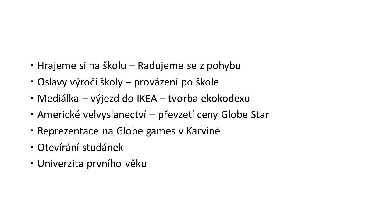  Hrajeme si na školu – Radujeme se z pohybu  Oslavy výročí školy – provázení po škole  Mediálka – výjezd do IKEA – tvorba ekokodexu  Americké velvyslanectví – převzetí ceny Globe Star  Reprezentace na Globe games v Karviné  Otevírání studánek  Univerzita prvního věku