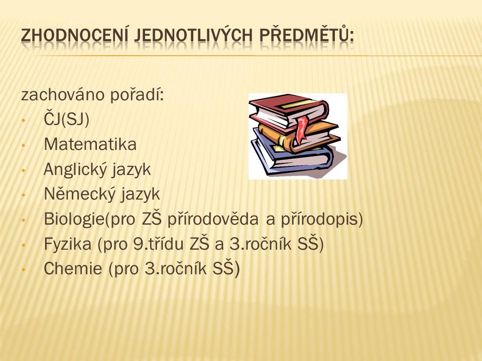 zachováno pořadí: ČJ(SJ) Matematika Anglický jazyk Německý jazyk Biologie(pro ZŠ přírodověda a přírodopis) Fyzika (pro 9.třídu ZŠ a 3.ročník SŠ) Chemi