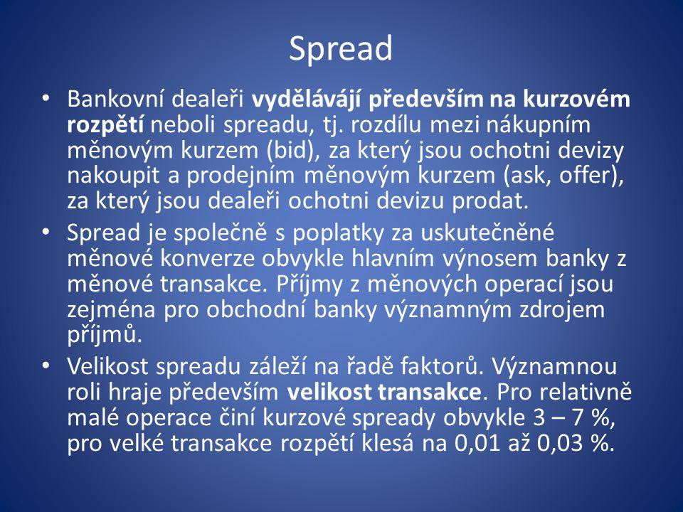 Spread Bankovní dealeři vydělávájí především na kurzovém rozpětí neboli spreadu, tj.