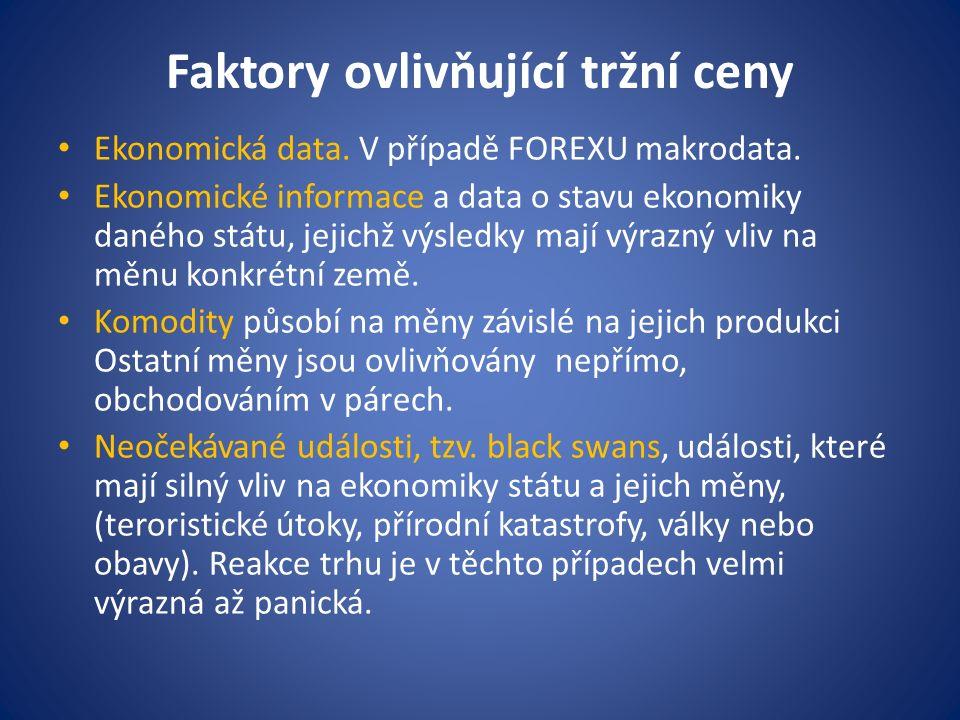 Faktory ovlivňující tržní ceny Ekonomická data. V případě FOREXU makrodata.