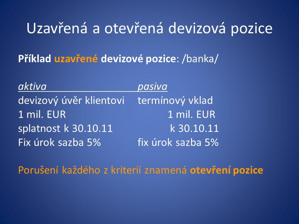 Uzavřená a otevřená devizová pozice Příklad uzavřené devizové pozice: /banka/ aktivapasiva devizový úvěr klientovitermínový vklad1 mil. EUR splatnost