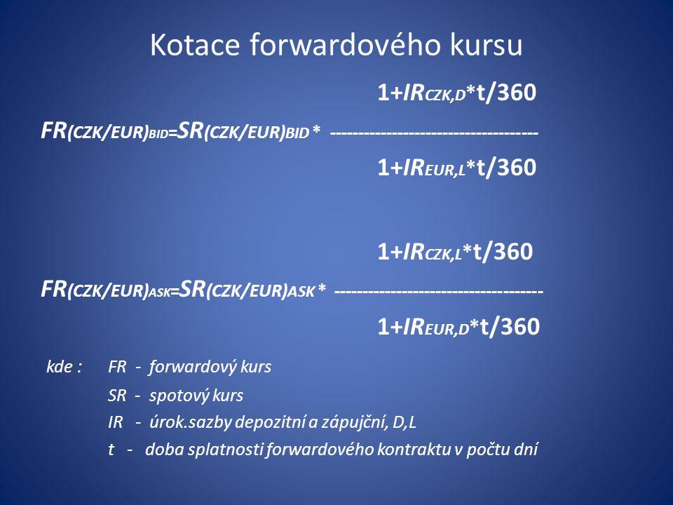 Kotace forwardového kursu 1+IR CZK,D * t/360 FR (CZK/EUR) BID = SR (CZK/EUR) BID * ------------------------------------- 1+IR EUR,L * t/360 1+IR CZK,L * t/360 FR (CZK/EUR) ASK = SR (CZK/EUR) ASK * ------------------------------------- 1+IR EUR,D * t/360 kde : FR - forwardový kurs SR - spotový kurs IR - úrok.sazby depozitní a zápujční, D,L t - doba splatnosti forwardového kontraktu v počtu dní
