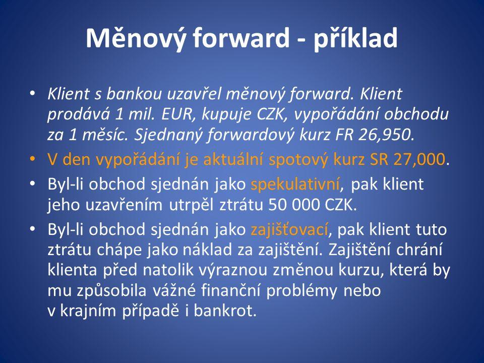 Měnový forward - příklad Klient s bankou uzavřel měnový forward. Klient prodává 1 mil. EUR, kupuje CZK, vypořádání obchodu za 1 měsíc. Sjednaný forwar