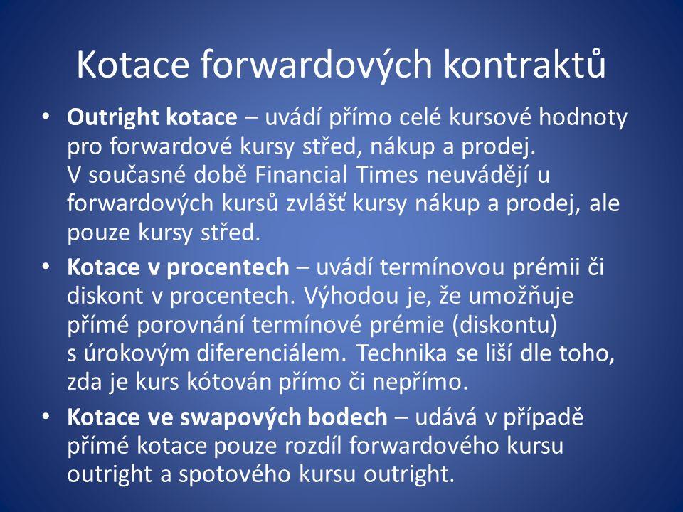 Kotace forwardových kontraktů Outright kotace – uvádí přímo celé kursové hodnoty pro forwardové kursy střed, nákup a prodej.
