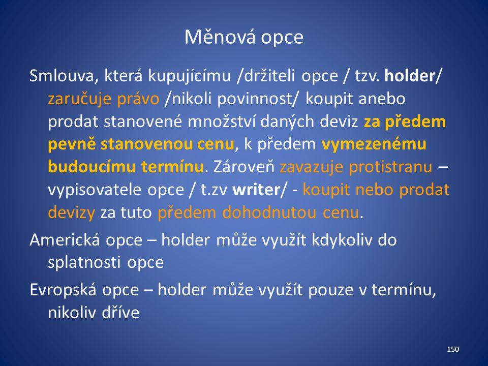 Měnová opce Smlouva, která kupujícímu /držiteli opce / tzv.