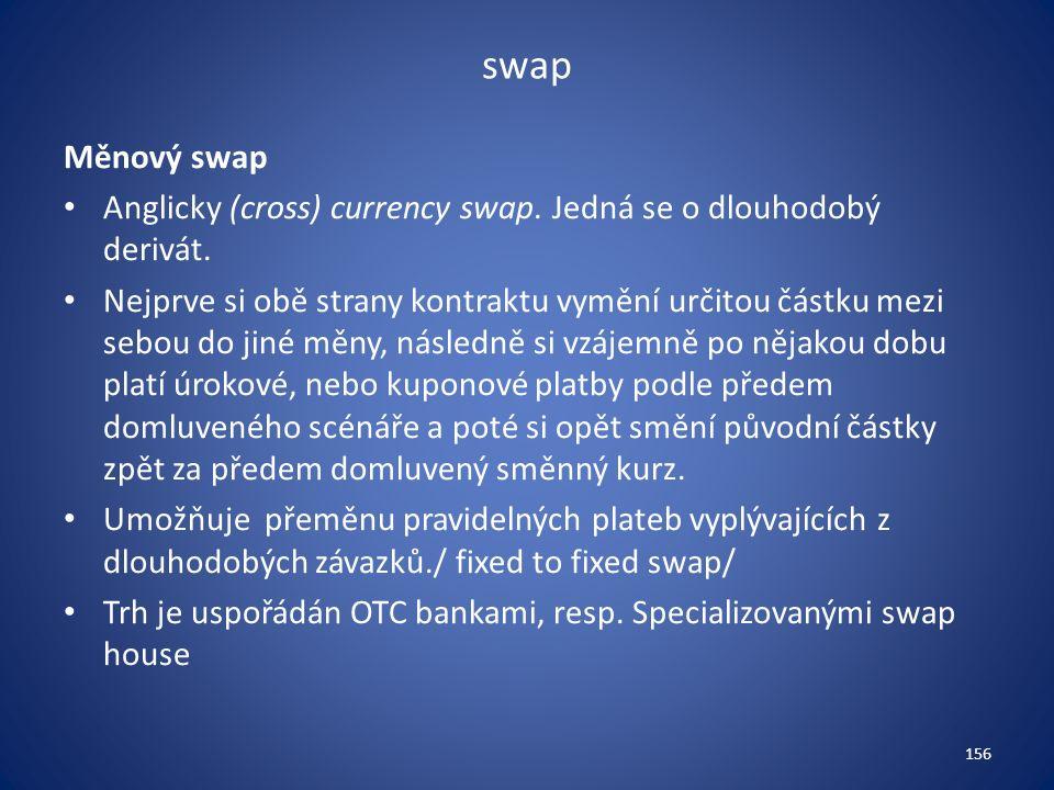 swap Měnový swap Anglicky (cross) currency swap. Jedná se o dlouhodobý derivát. Nejprve si obě strany kontraktu vymění určitou částku mezi sebou do ji