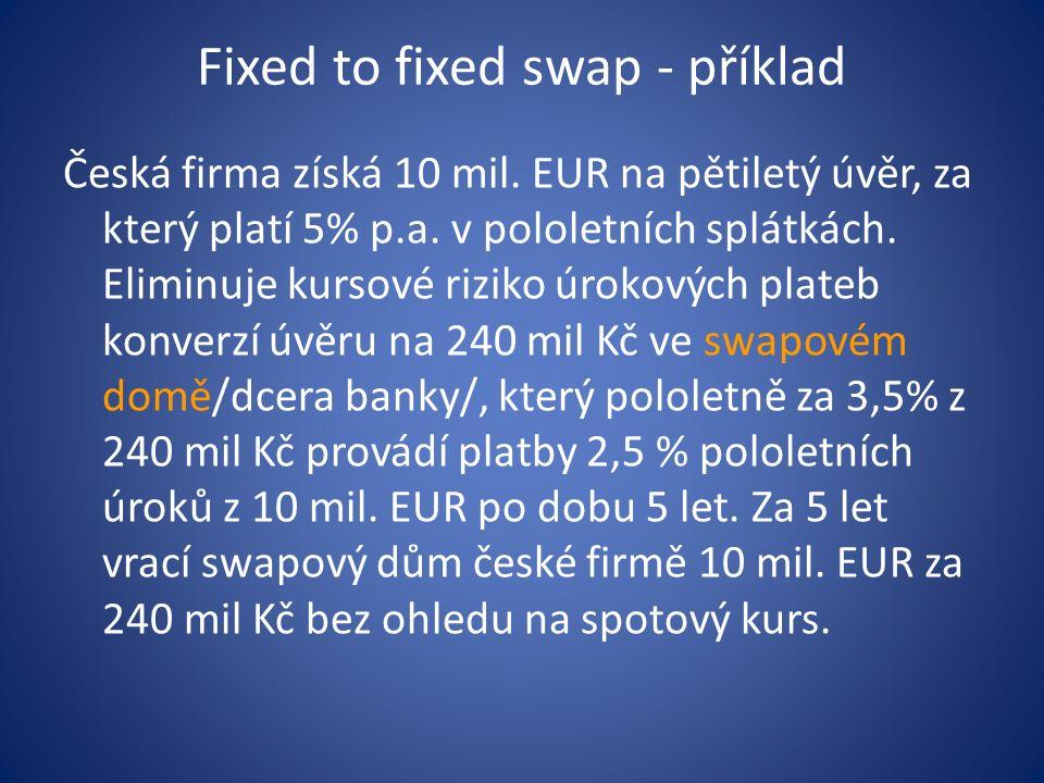 Fixed to fixed swap - příklad Česká firma získá 10 mil. EUR na pětiletý úvěr, za který platí 5% p.a. v pololetních splátkách. Eliminuje kursové riziko