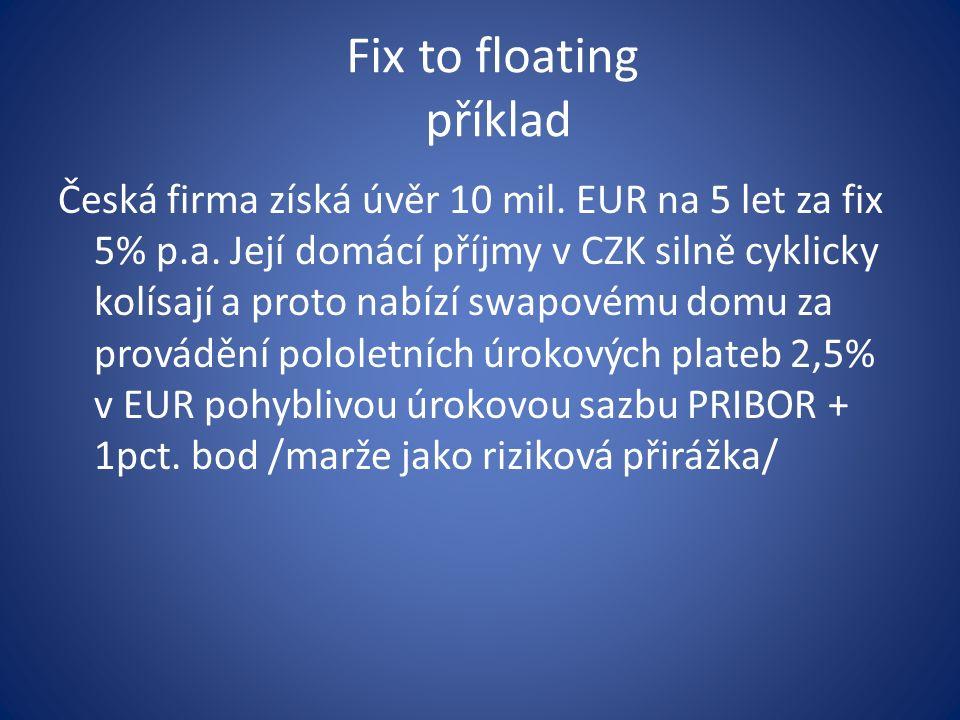 Fix to floating příklad Česká firma získá úvěr 10 mil. EUR na 5 let za fix 5% p.a. Její domácí příjmy v CZK silně cyklicky kolísají a proto nabízí swa