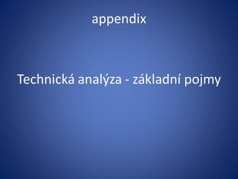 appendix Technická analýza - základní pojmy