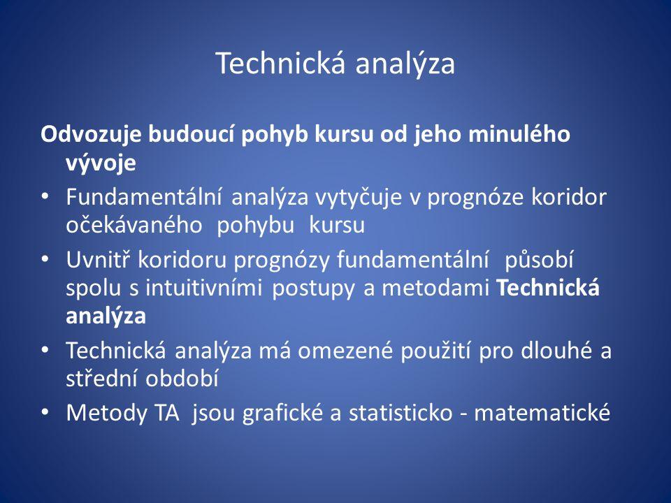 Technická analýza Odvozuje budoucí pohyb kursu od jeho minulého vývoje Fundamentální analýza vytyčuje v prognóze koridor očekávaného pohybu kursu Uvnitř koridoru prognózy fundamentální působí spolu s intuitivními postupy a metodami Technická analýza Technická analýza má omezené použití pro dlouhé a střední období Metody TA jsou grafické a statisticko - matematické