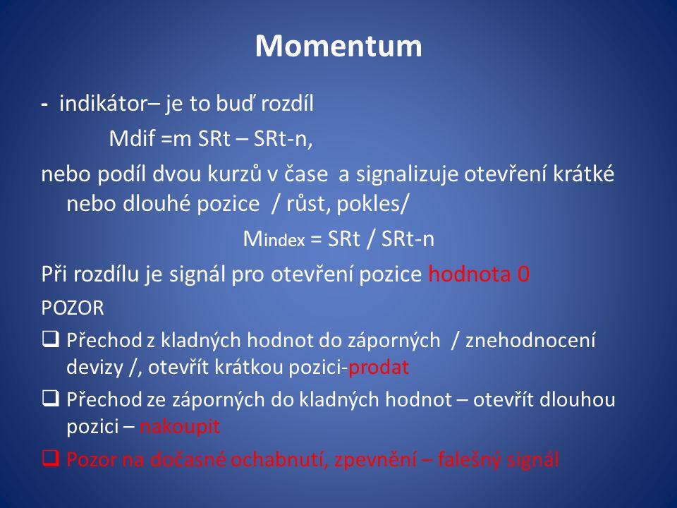 Momentum - indikátor– je to buď rozdíl Mdif =m SRt – SRt-n, nebo podíl dvou kurzů v čase a signalizuje otevření krátké nebo dlouhé pozice / růst, pokl