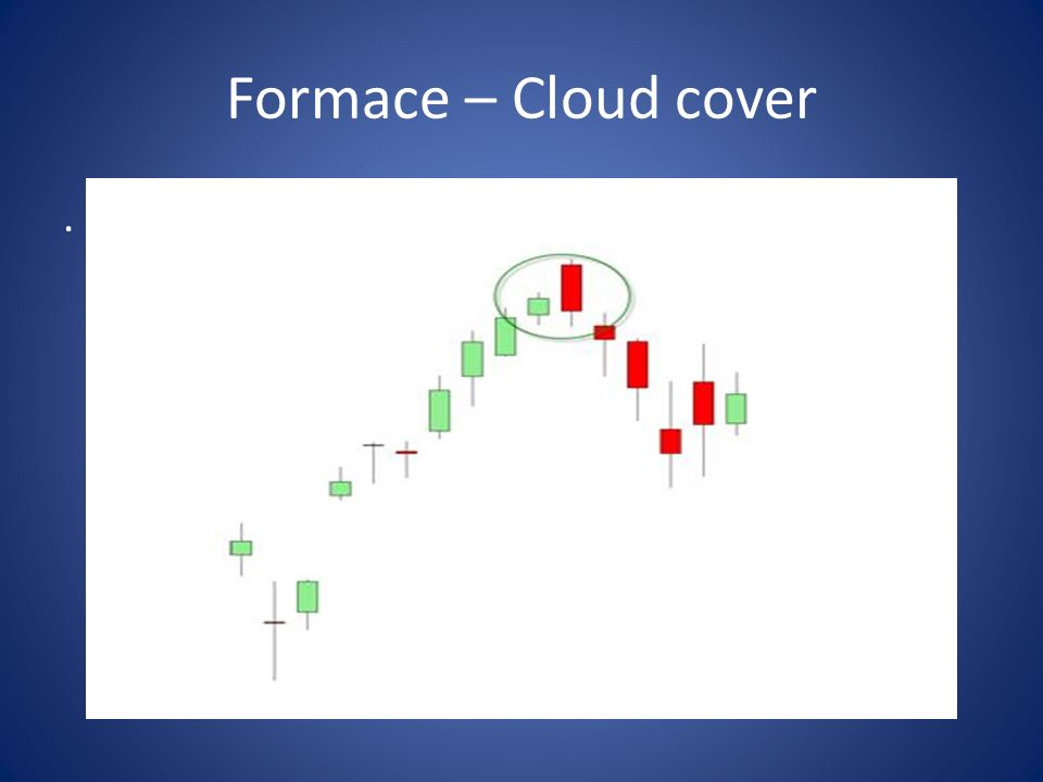 Formace – Cloud cover.