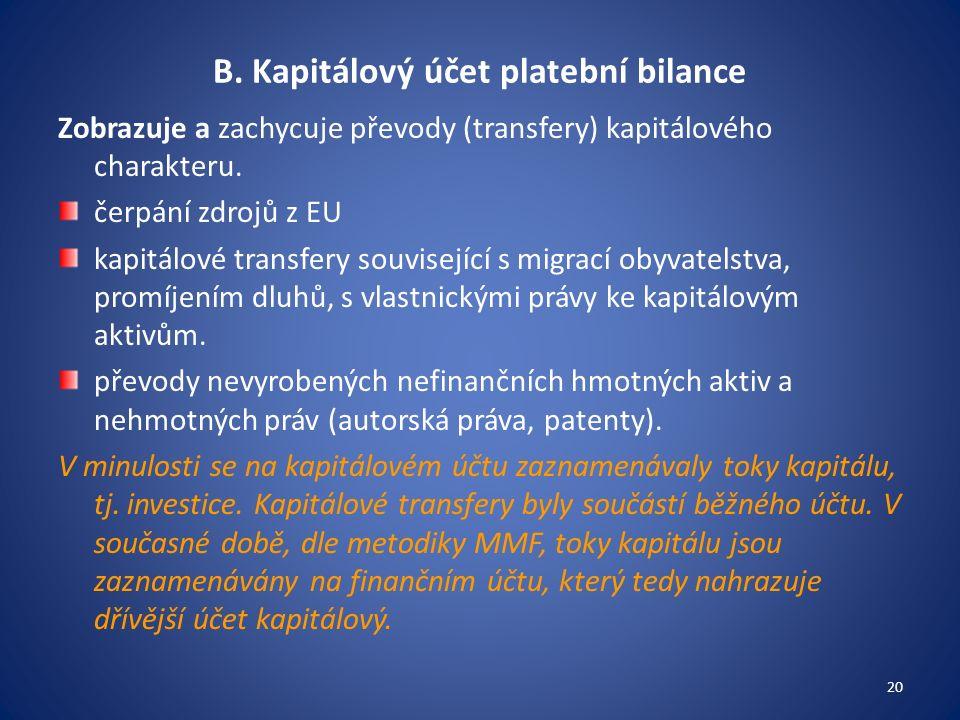 B. Kapitálový účet platební bilance Zobrazuje a zachycuje převody (transfery) kapitálového charakteru. čerpání zdrojů z EU kapitálové transfery souvis