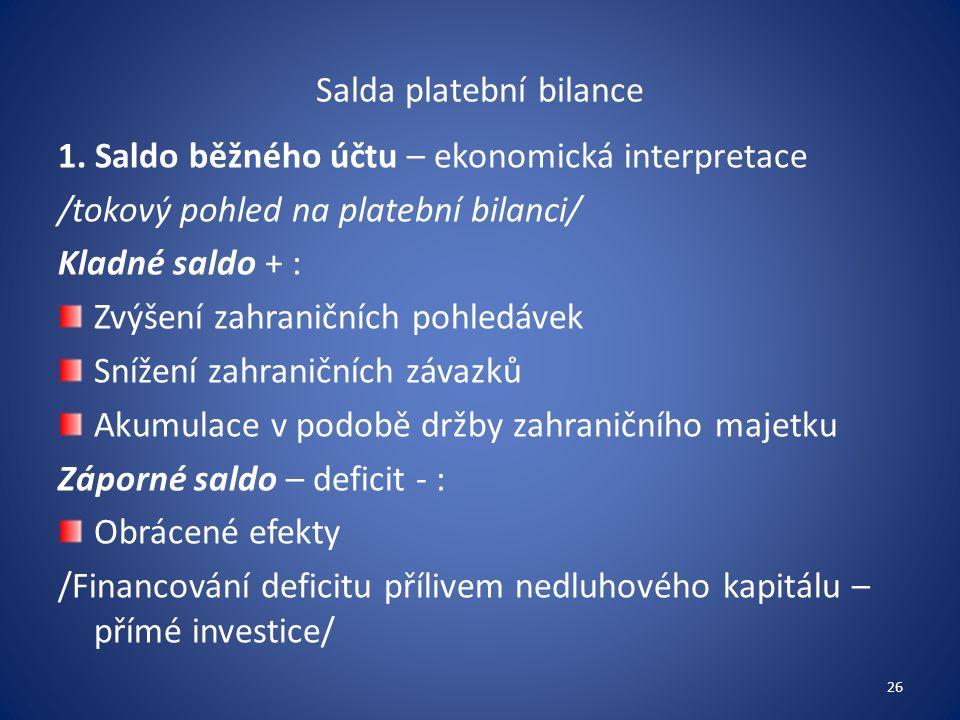 Salda platební bilance 1. Saldo běžného účtu – ekonomická interpretace /tokový pohled na platební bilanci/ Kladné saldo + : Zvýšení zahraničních pohle