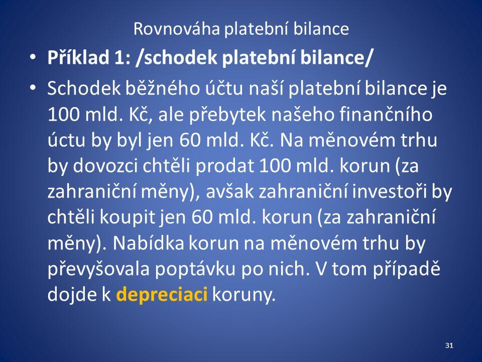Rovnováha platební bilance Příklad 1: /schodek platební bilance/ Schodek běžného účtu naší platební bilance je 100 mld.
