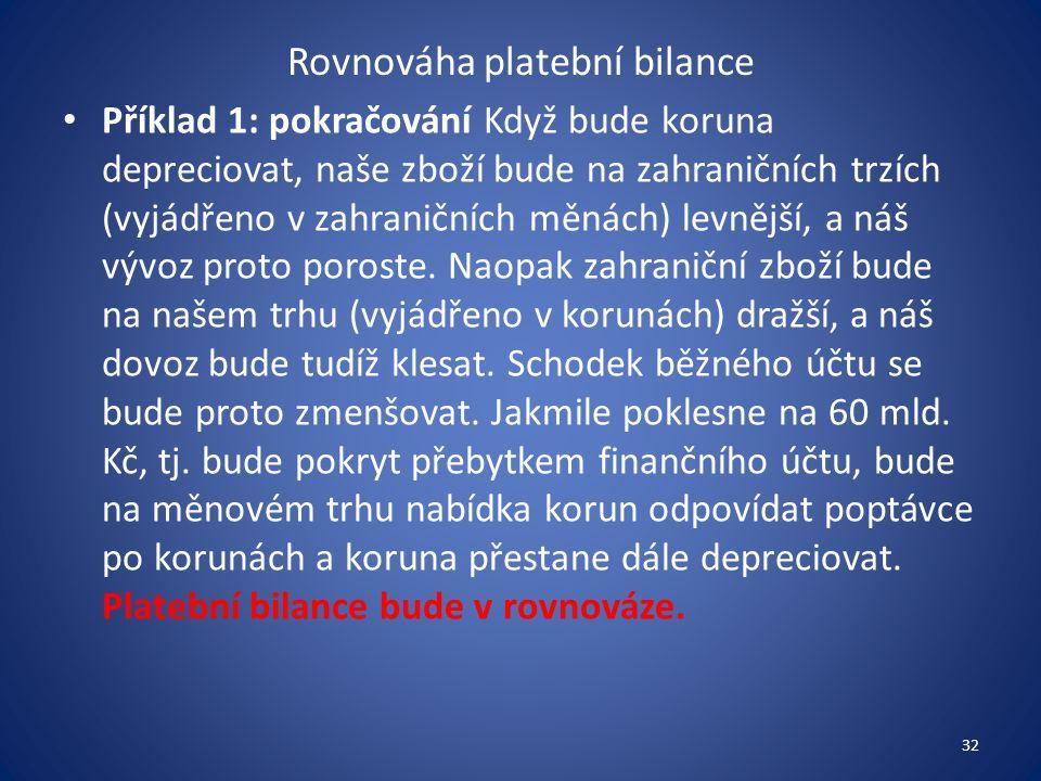 Rovnováha platební bilance Příklad 1: pokračování Když bude koruna depreciovat, naše zboží bude na zahraničních trzích (vyjádřeno v zahraničních měnách) levnější, a náš vývoz proto poroste.