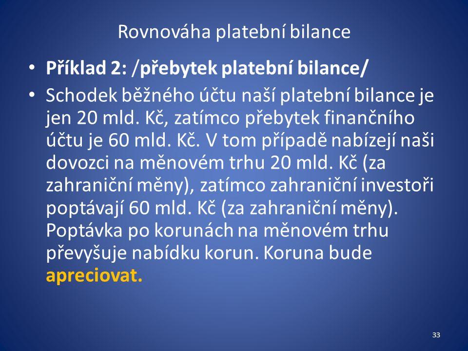 Rovnováha platební bilance Příklad 2: /přebytek platební bilance/ Schodek běžného účtu naší platební bilance je jen 20 mld.