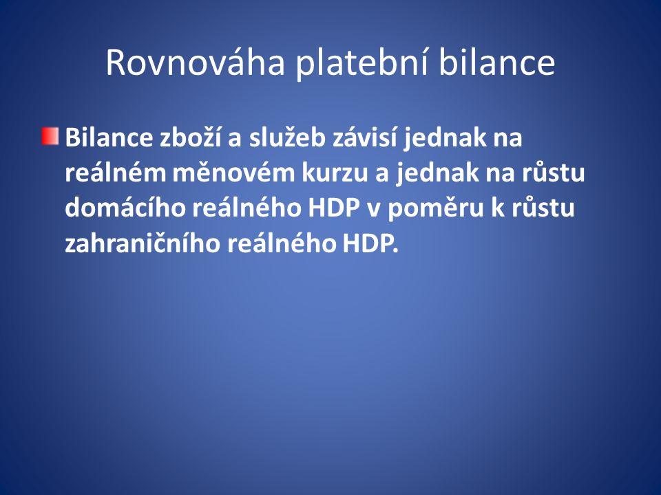 Rovnováha platební bilance Bilance zboží a služeb závisí jednak na reálném měnovém kurzu a jednak na růstu domácího reálného HDP v poměru k růstu zahr